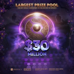 Призовой фонд The International 2019 превысил  млн